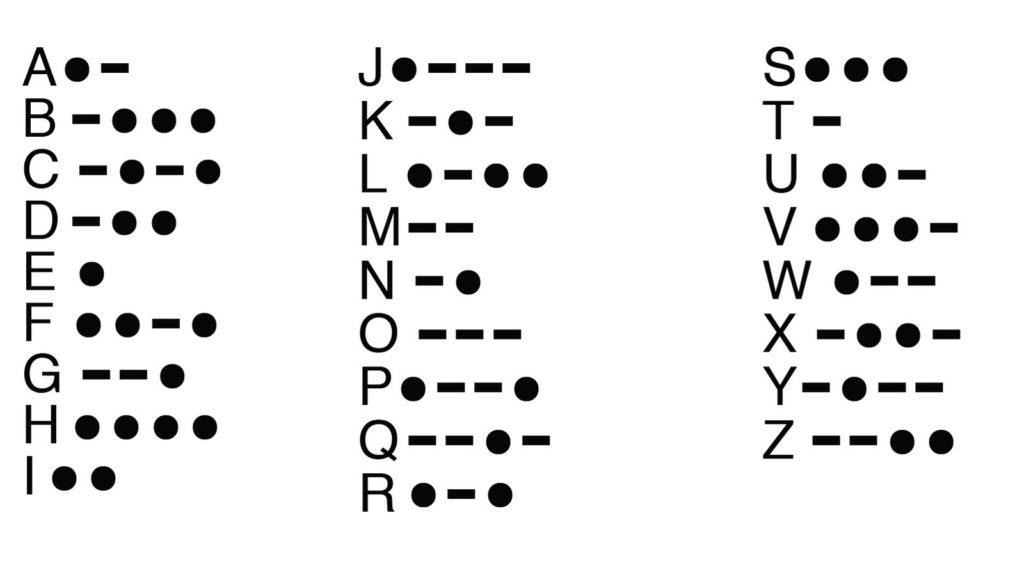 モールス 信号 英語 最短!モールス符合(信号) Morse code